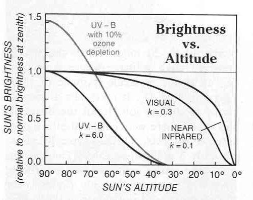 essay sunburn Essay sample on modeling and design of shallow foundations  district of columbia = 1 + 04 discharge sunburn ( d/b ) dq = 1 + 2 sunburn ( f ' ( 1-sinf.